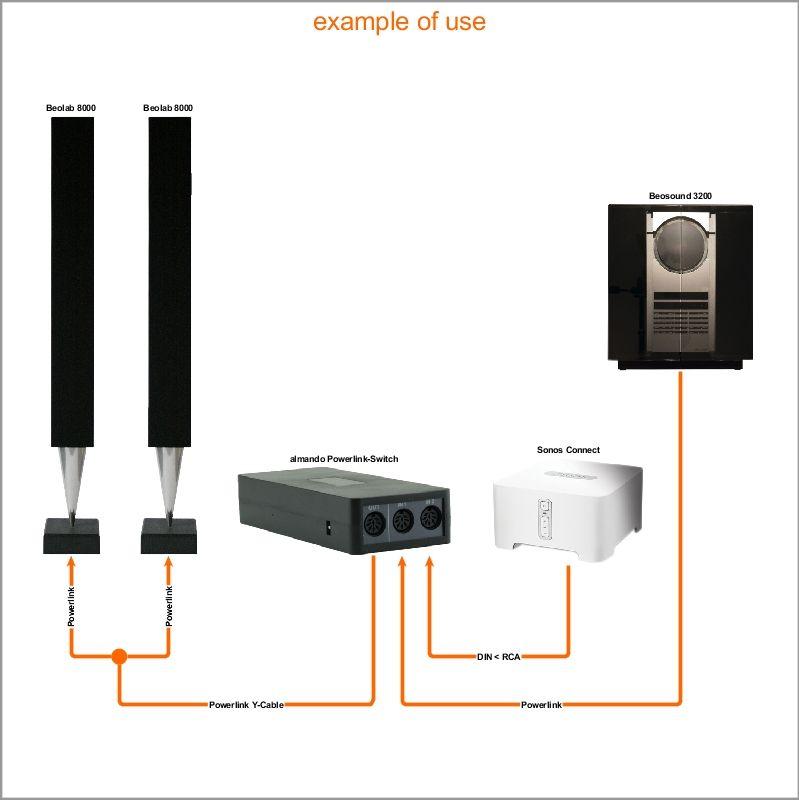 powerlink-switch_1_en.jpg (799×800)